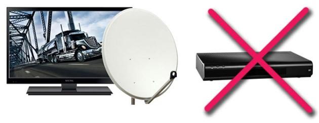 Wbudowany tuner DVB-S2 w telewizorach samochodowych Mistral